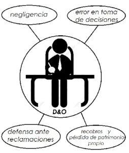 D&O Directivos y Altos cargos segurosnataliaplaza.com